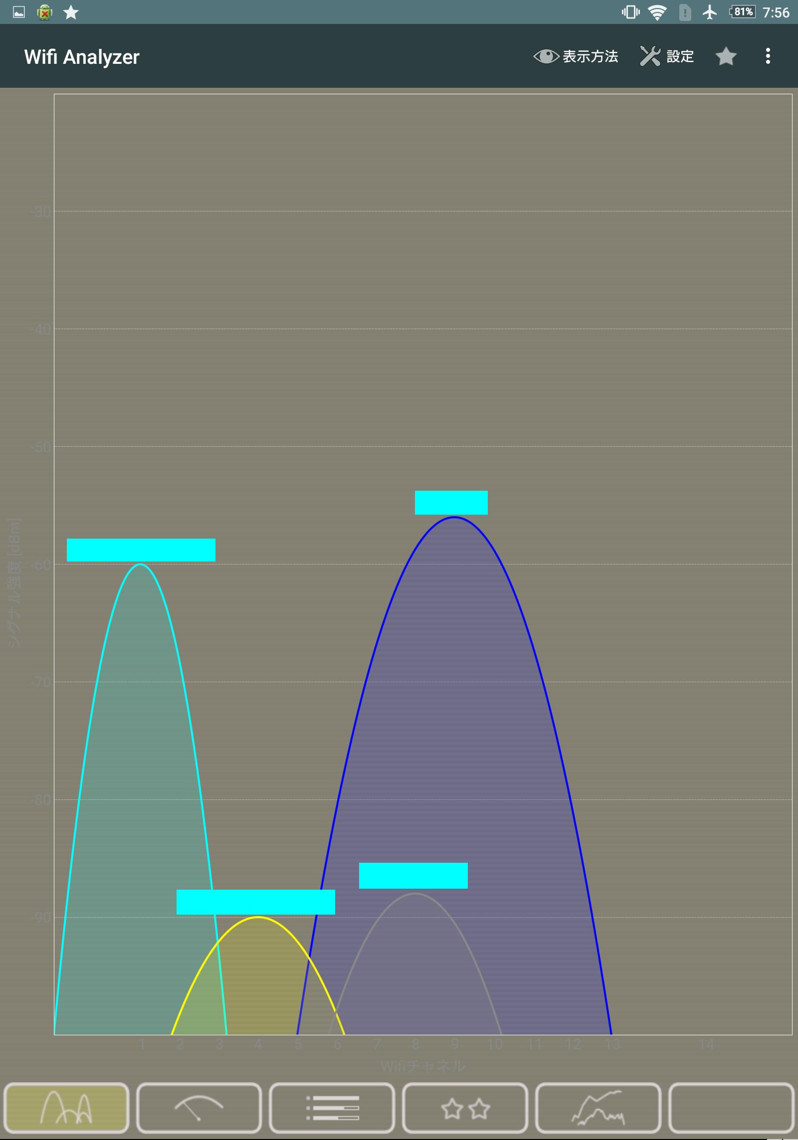 上げる 強度 fi wi 電波
