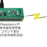 Raspberry Piで赤外線リモコンを中継して他の機器を操作するには