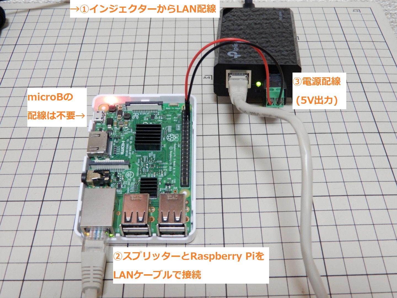 電源不要raspberry Piでlanケーブル1本で設置できるセキュリティカメラを作るには 日記というほどでも